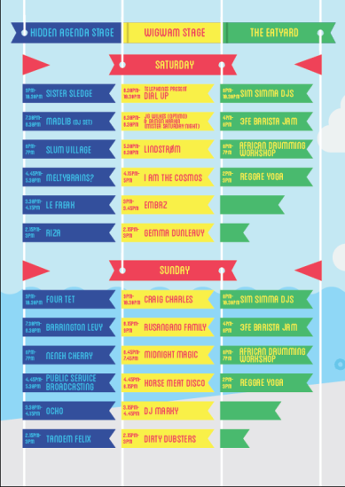 The Beatyard 2015 timetable