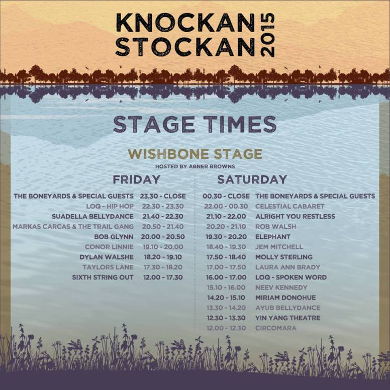 Wishbone stage