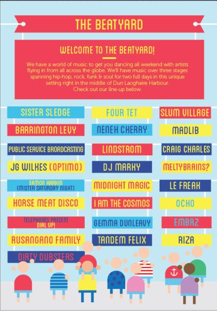 Beatyard 2015 line-up