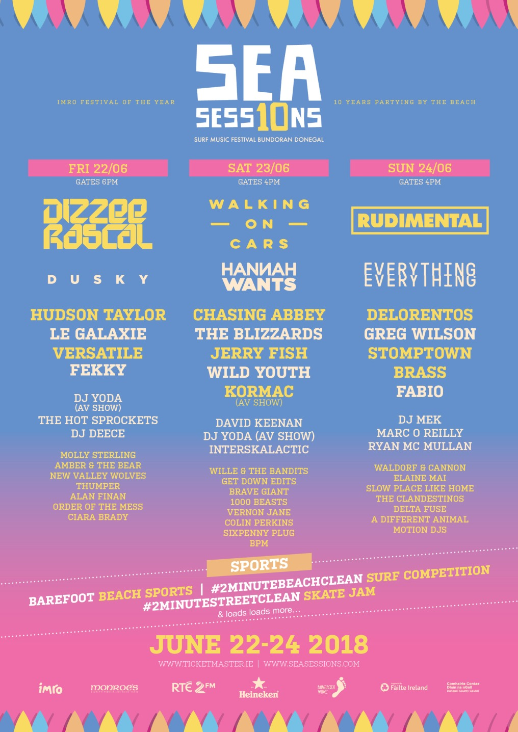 Sea Sessions 2018 day to day breakdown