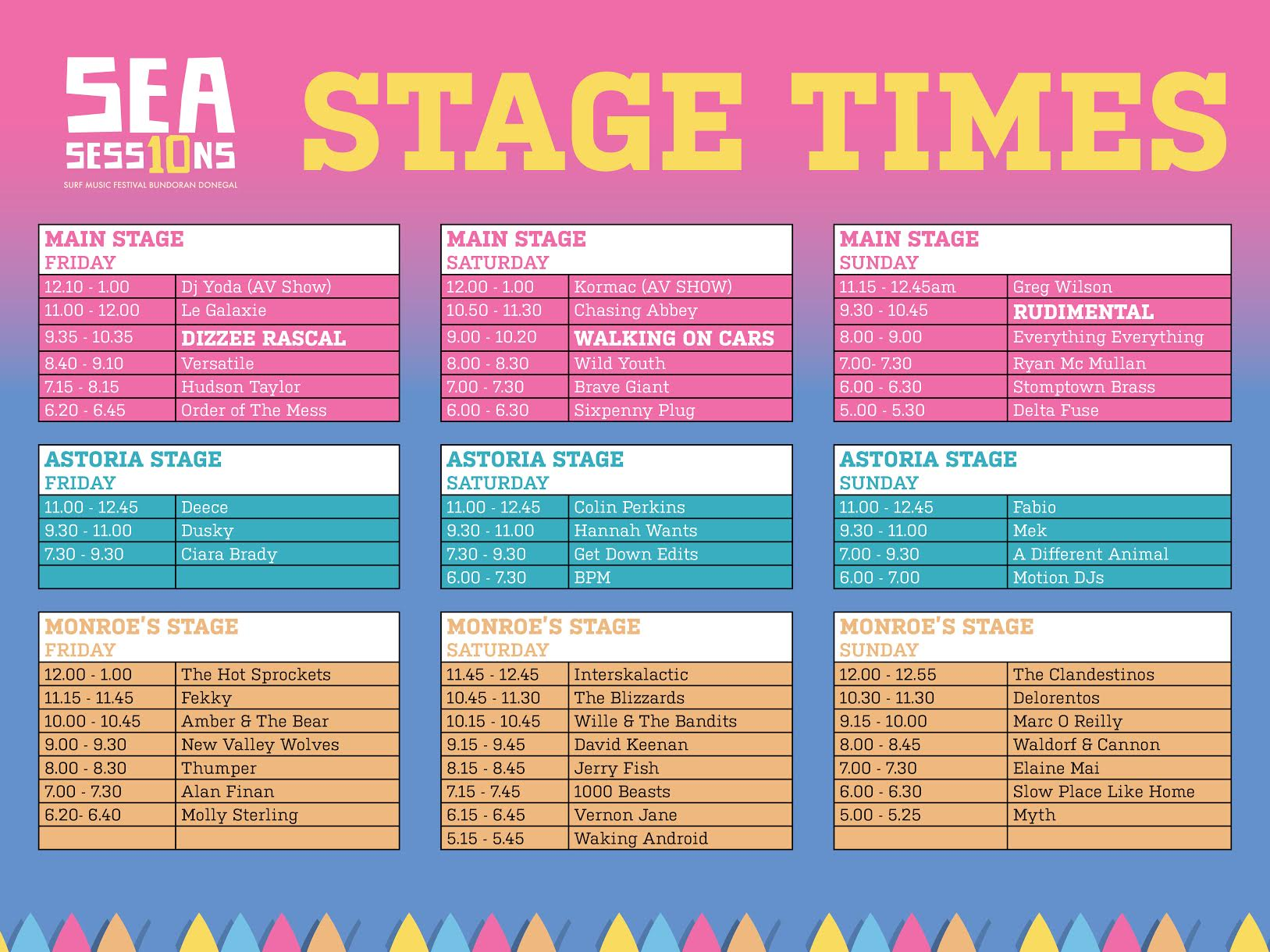 Sea Sessions 2018 stage times announced