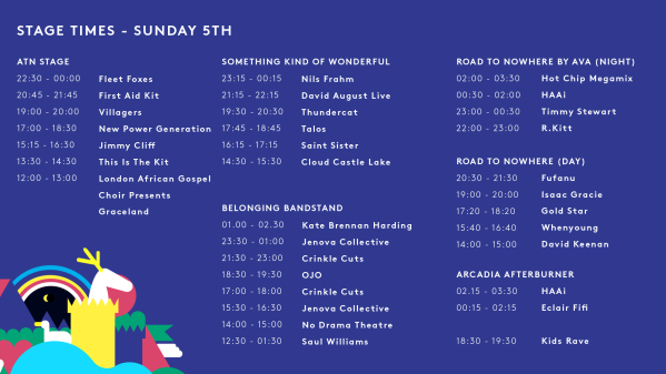 All Together Now 2018 stage times announced – The Last Mixed Tape